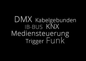Inline Schriftwolke_DE